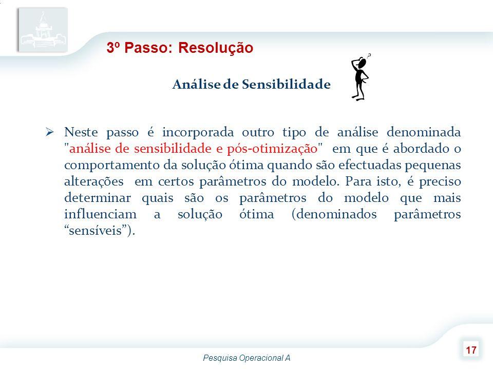 3º Passo: Resolução Análise de Sensibilidade