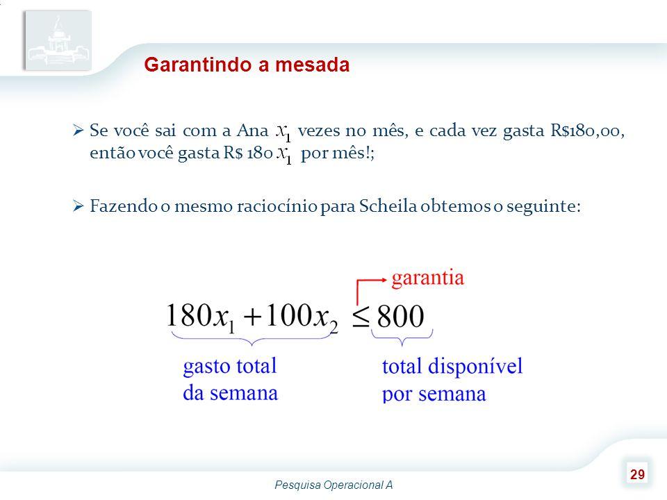 Garantindo a mesada Se você sai com a Ana vezes no mês, e cada vez gasta R$180,00, então você gasta R$ 180 por mês!;