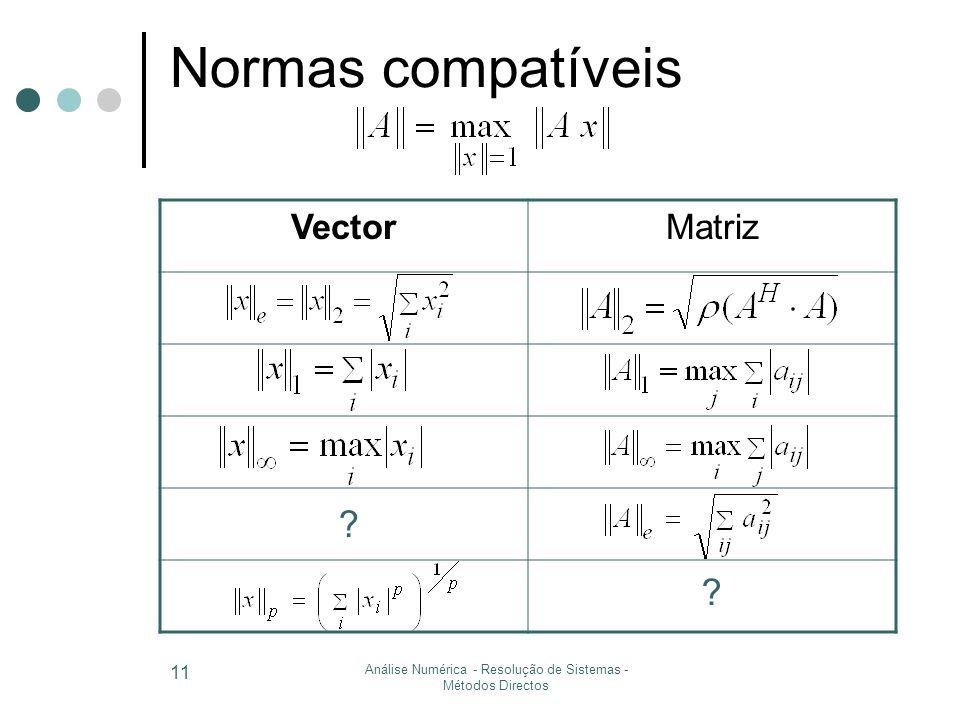 Análise Numérica - Resolução de Sistemas - Métodos Directos