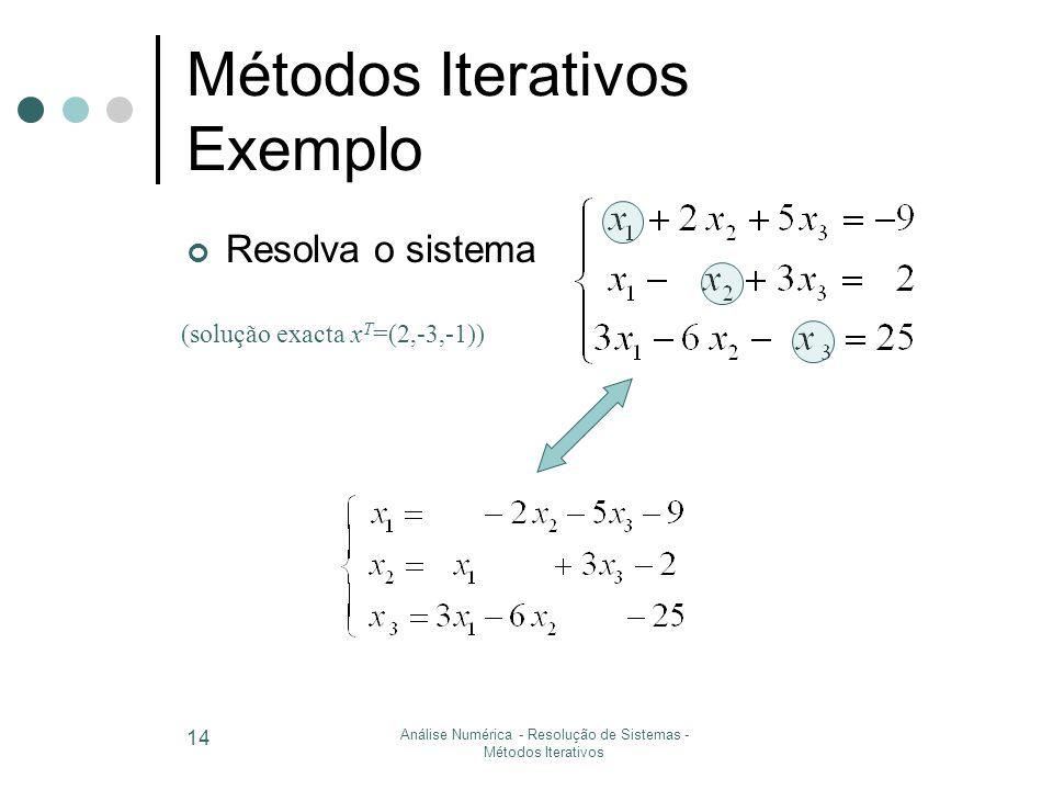 Métodos Iterativos Exemplo