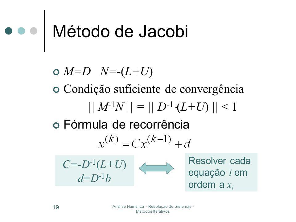 Método de Jacobi M=D N=-(L+U) Condição suficiente de convergência