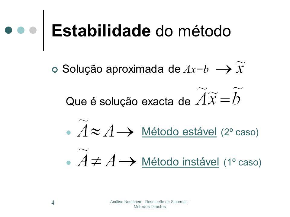 Estabilidade do método