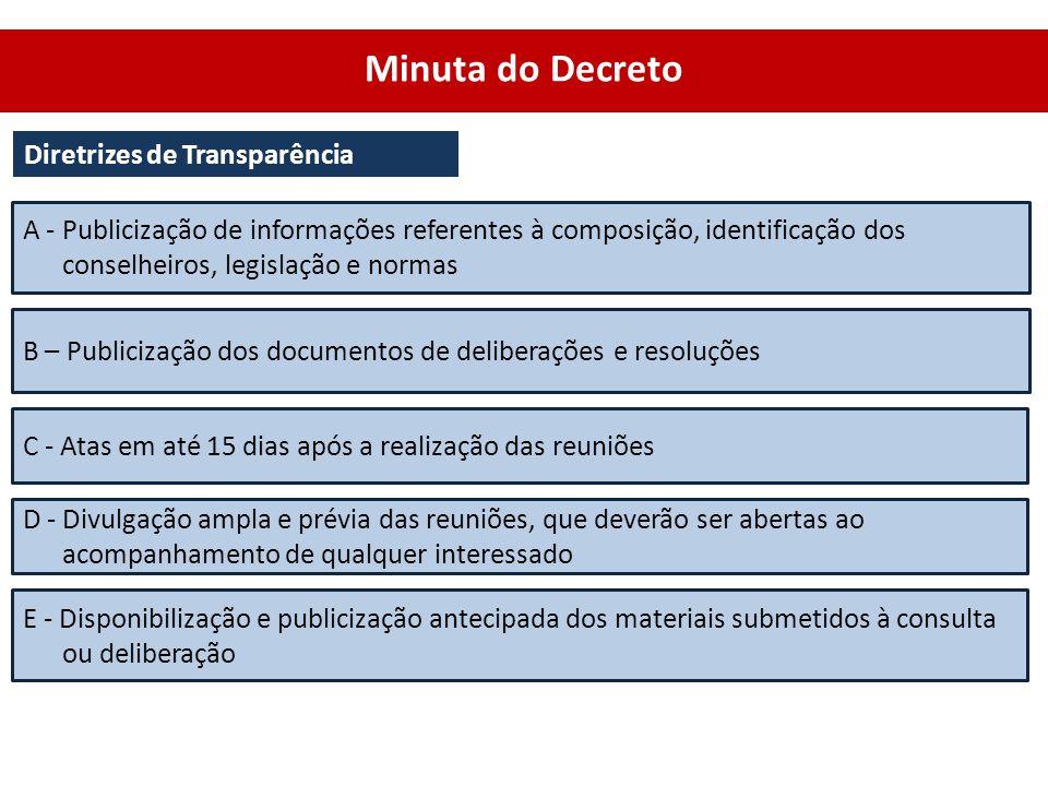 Minuta do Decreto Diretrizes de Transparência