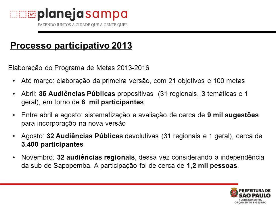 Processo participativo 2013
