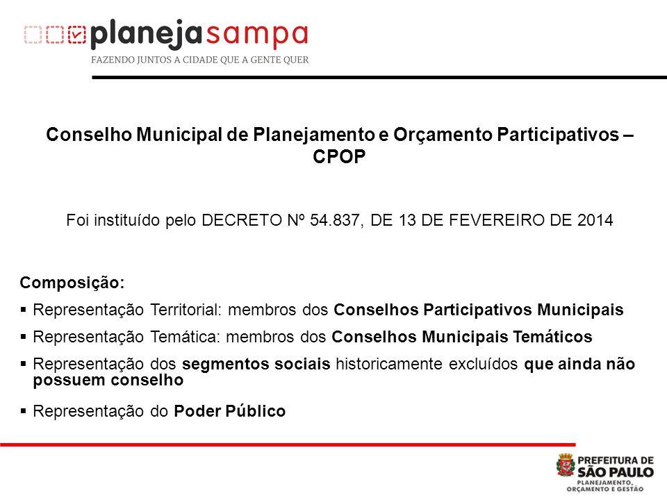 Conselho Municipal de Planejamento e Orçamento Participativos – CPOP