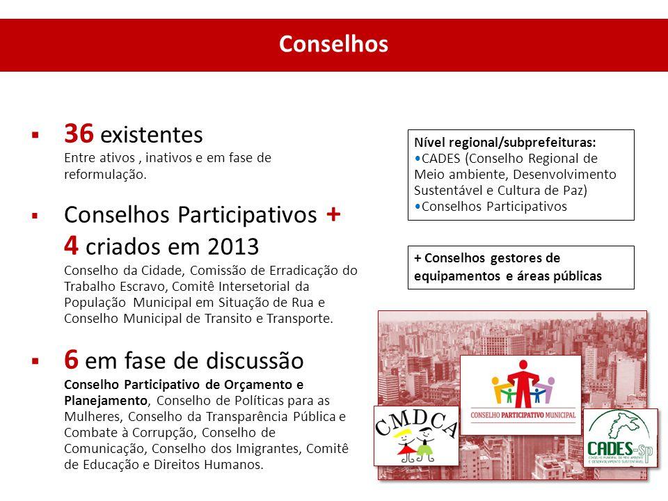 36 existentes Entre ativos , inativos e em fase de reformulação.