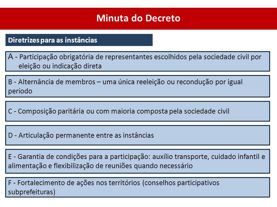 Minuta do Decreto Diretrizes para as instâncias