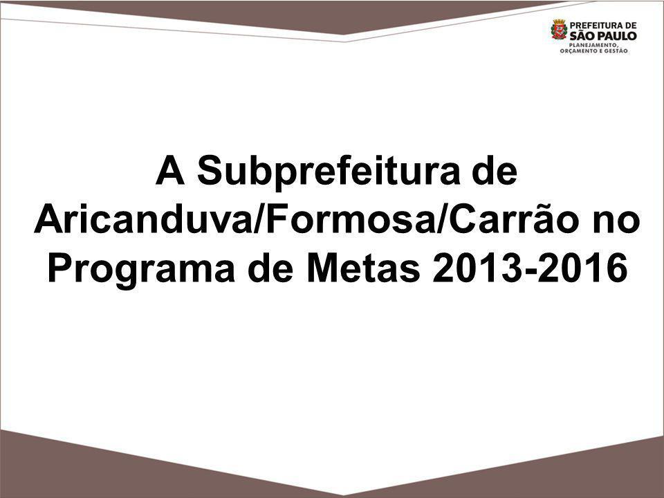 A Subprefeitura de Aricanduva/Formosa/Carrão no Programa de Metas 2013-2016