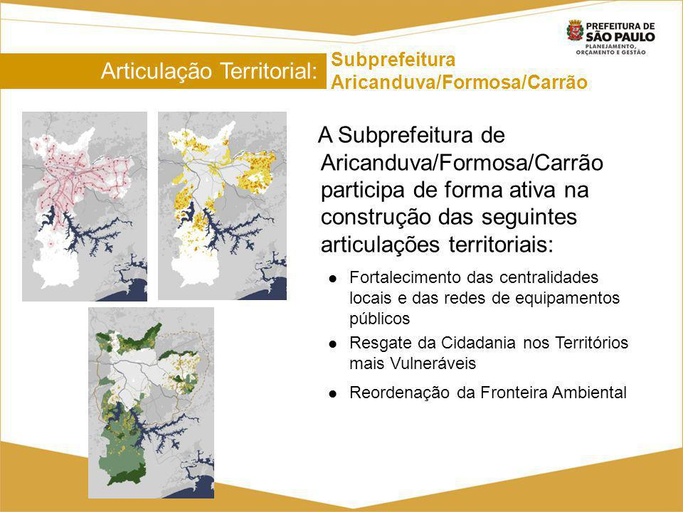 Articulação Territorial: Articulação Territorial:
