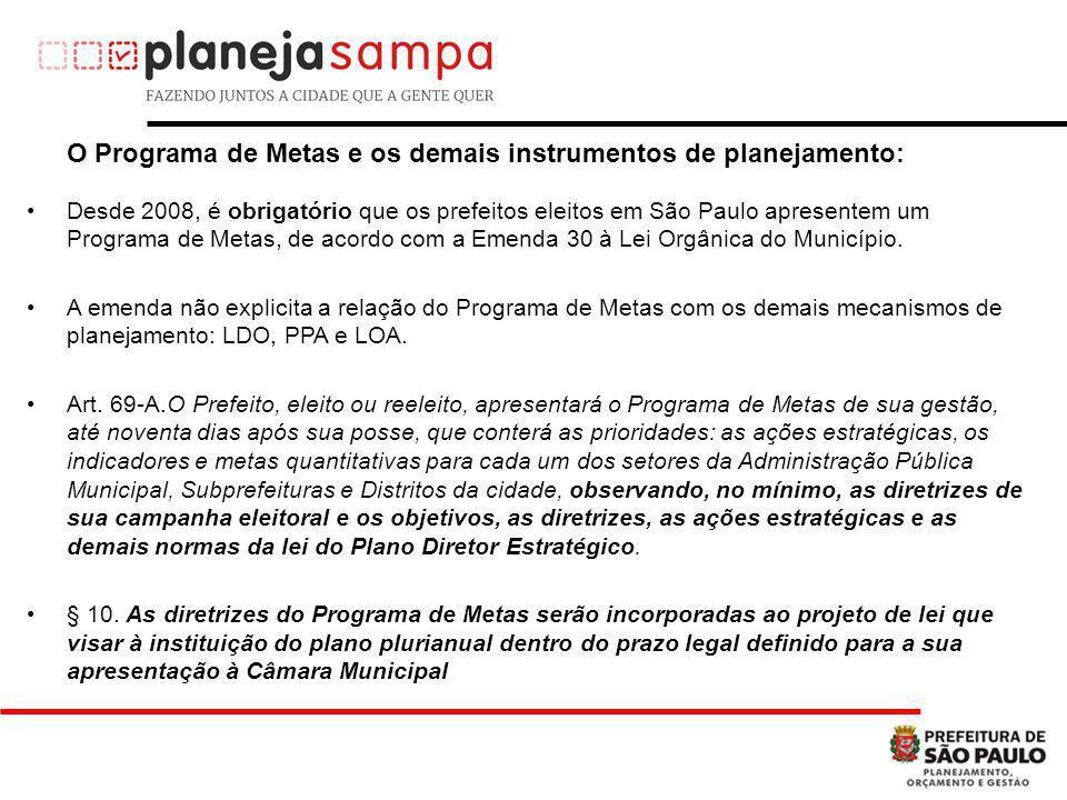 O Programa de Metas e os demais instrumentos de planejamento: