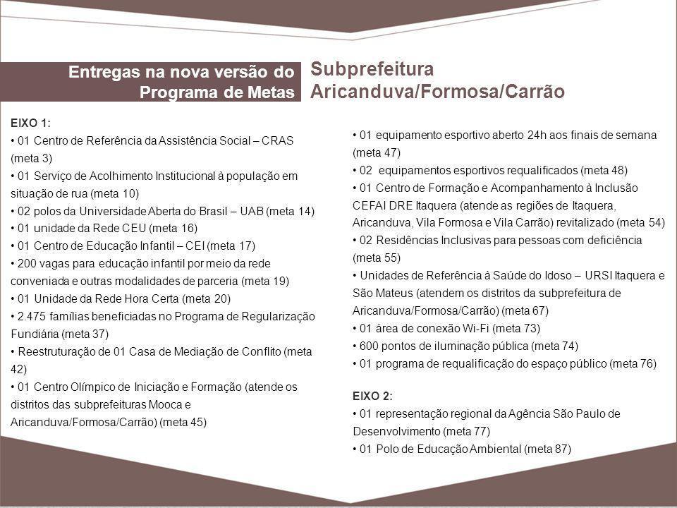 Subprefeitura Aricanduva/Formosa/Carrão