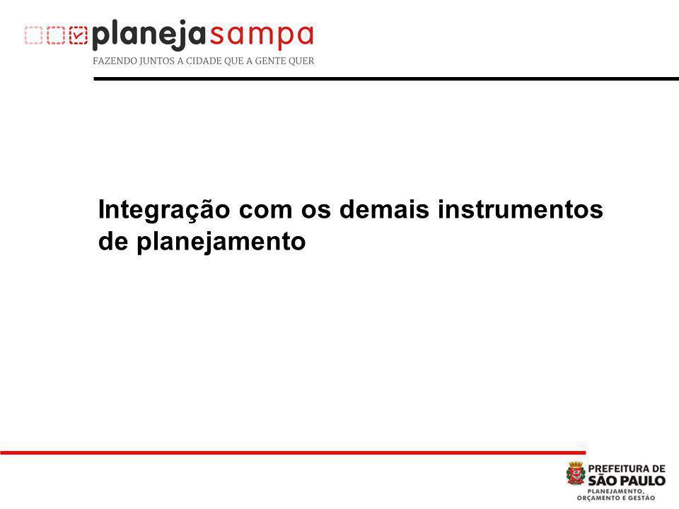Integração com os demais instrumentos de planejamento