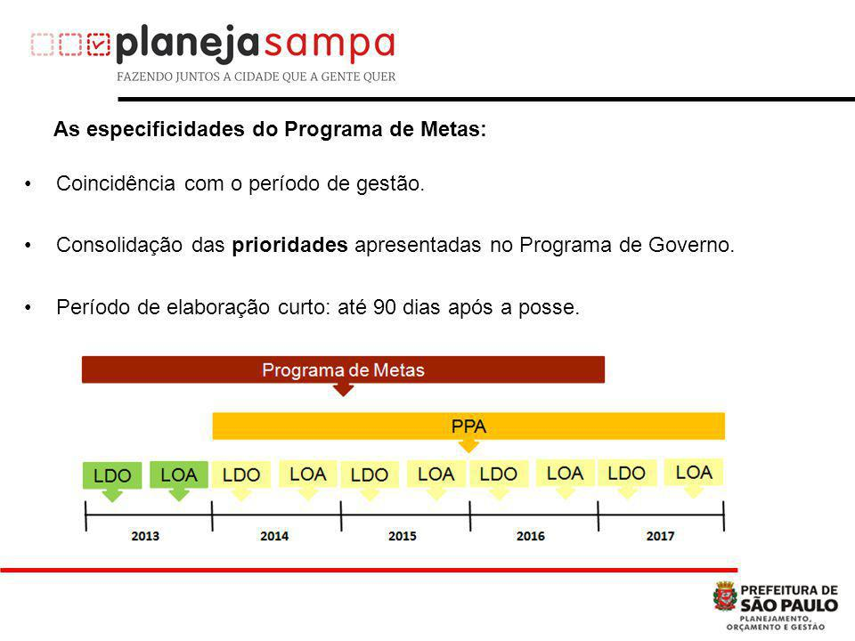 As especificidades do Programa de Metas: