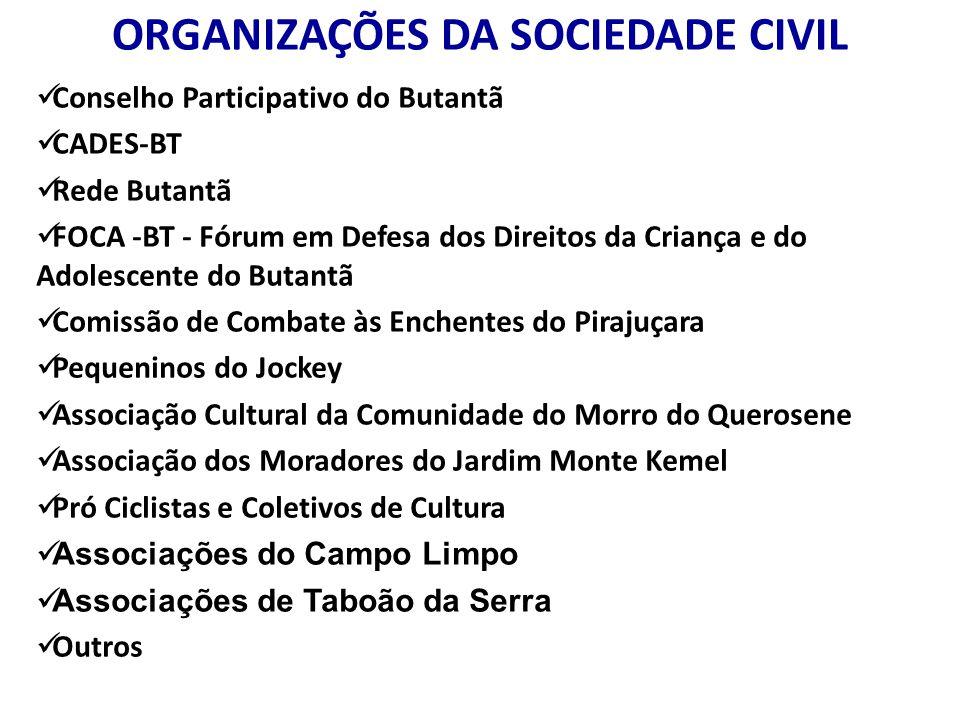 ORGANIZAÇÕES DA SOCIEDADE CIVIL