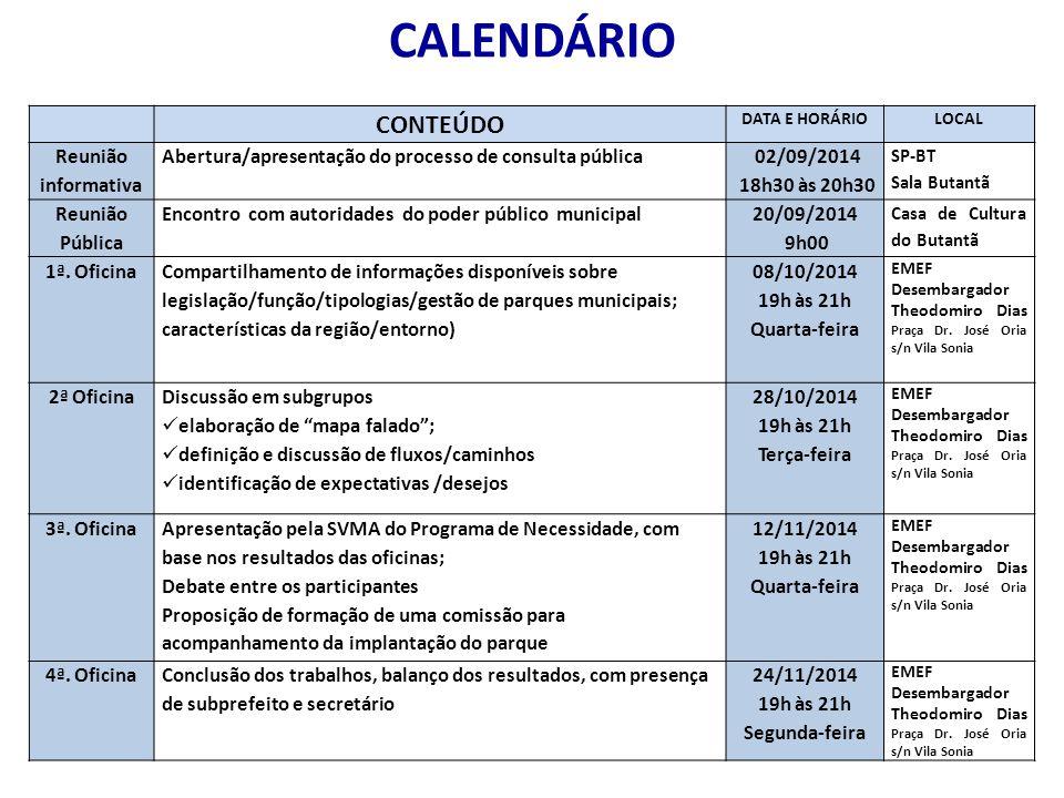 CALENDÁRIO CONTEÚDO Reunião informativa