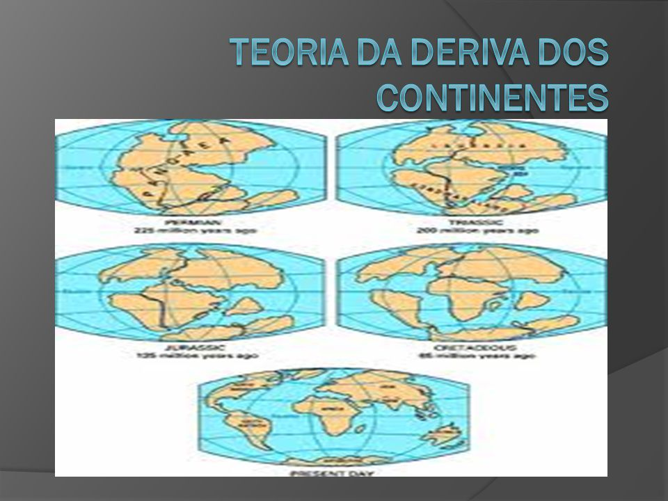 Teoria da Deriva dos Continentes