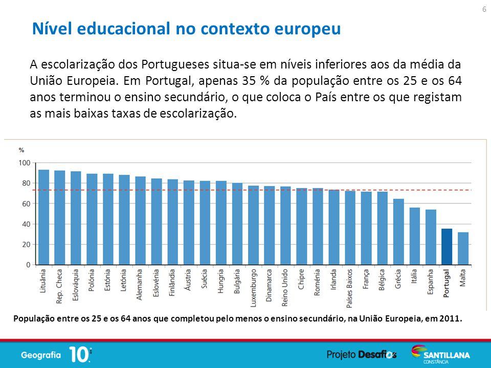 Nível educacional no contexto europeu