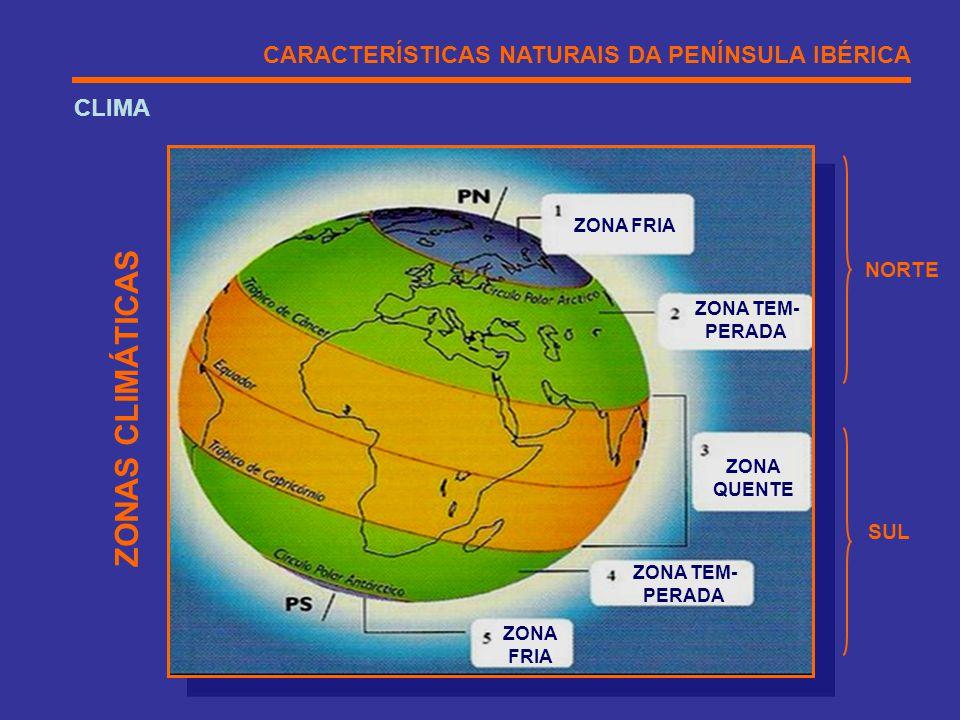 ZONAS CLIMÁTICAS CARACTERÍSTICAS NATURAIS DA PENÍNSULA IBÉRICA CLIMA