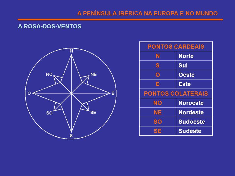 A PENÍNSULA IBÉRICA NA EUROPA E NO MUNDO