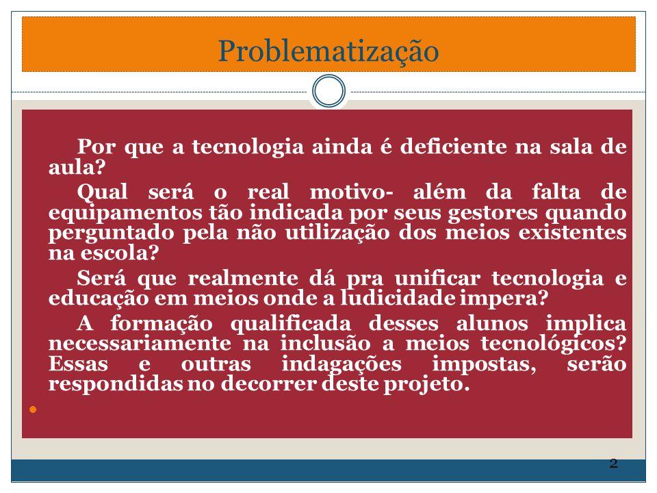 Problematização Por que a tecnologia ainda é deficiente na sala de aula