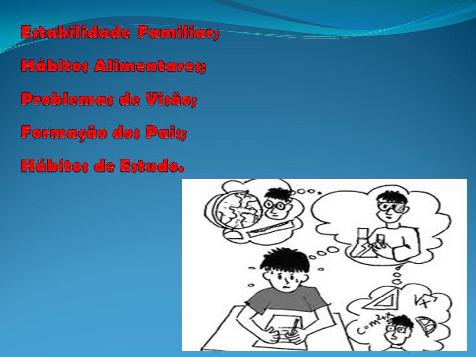 Estabilidade Familiar; Hábitos Alimentares; Problemas de Visão; Formação dos Pais; Hábitos de Estudo.