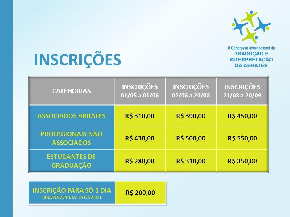 INSCRIÇÕES CATEGORIAS INSCRIÇÕES ASSOCIADOS ABRATES R$ 310,00