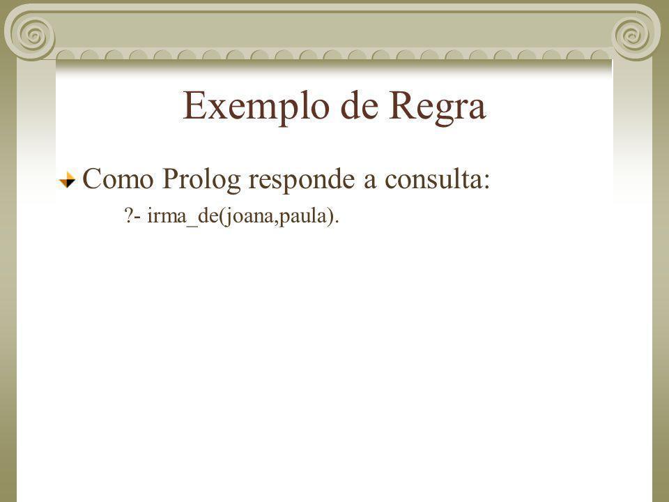 Exemplo de Regra Como Prolog responde a consulta: