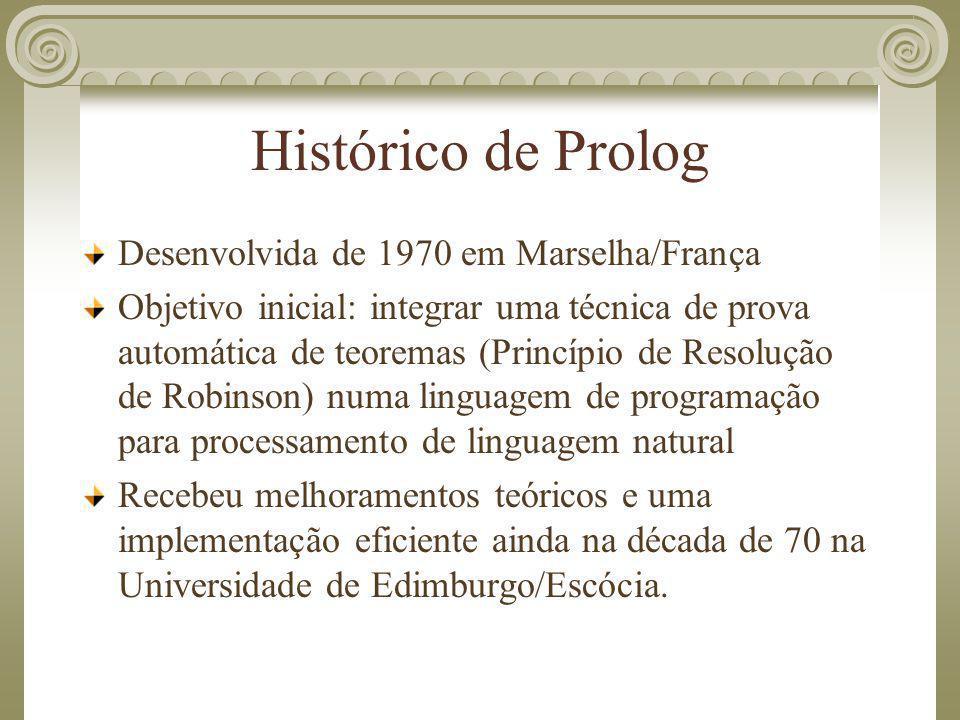 Histórico de Prolog Desenvolvida de 1970 em Marselha/França