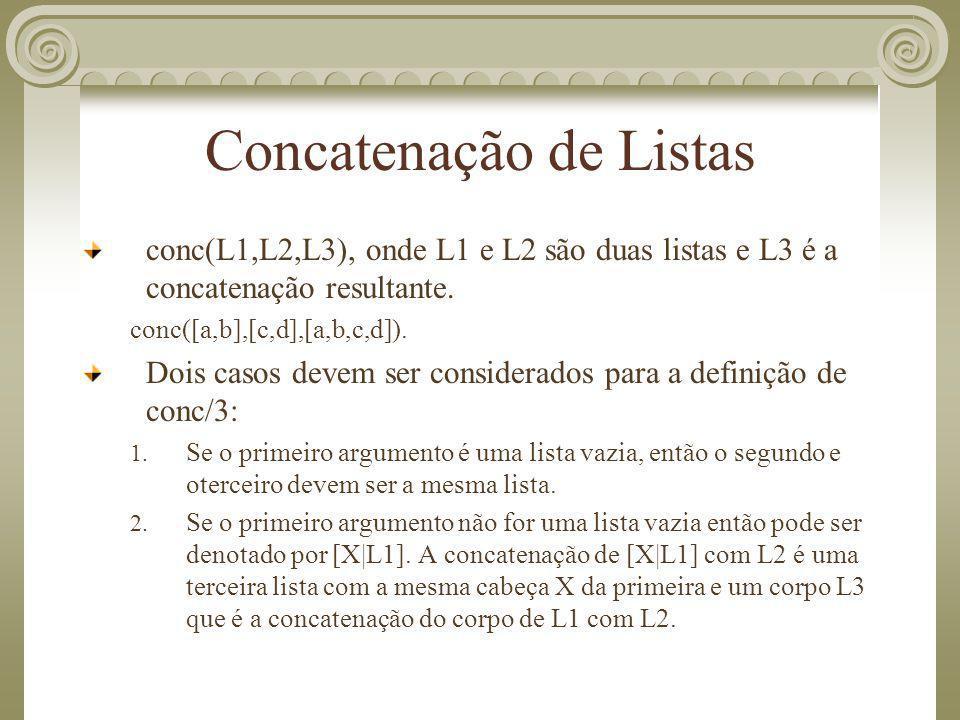Concatenação de Listas