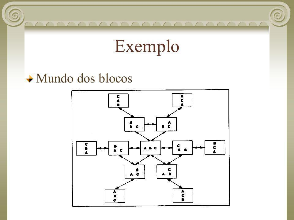 Exemplo Mundo dos blocos