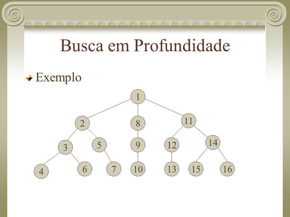 Busca em Profundidade Exemplo 1 11 2 8 14 5 9 12 3 6 7 10 13 15 16 4
