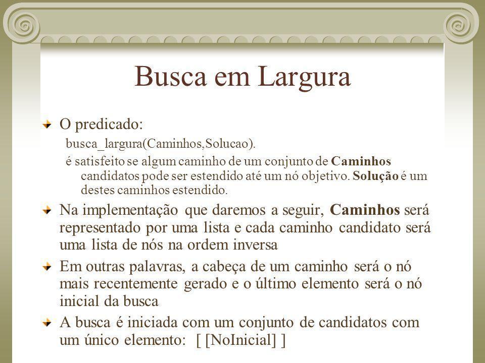 Busca em Largura O predicado: