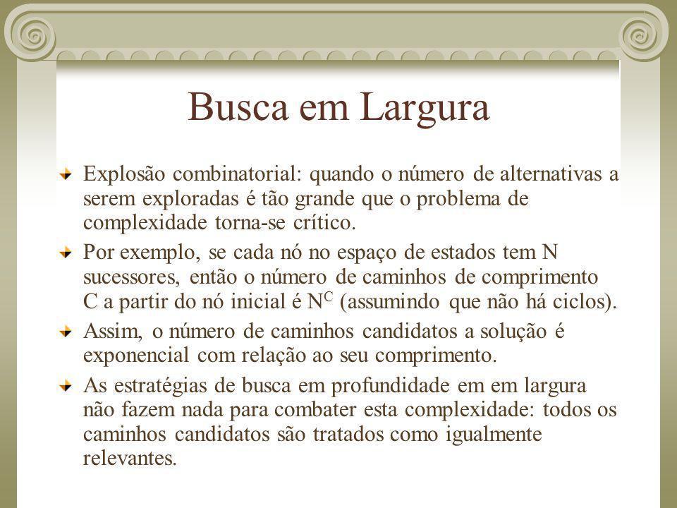 Busca em Largura