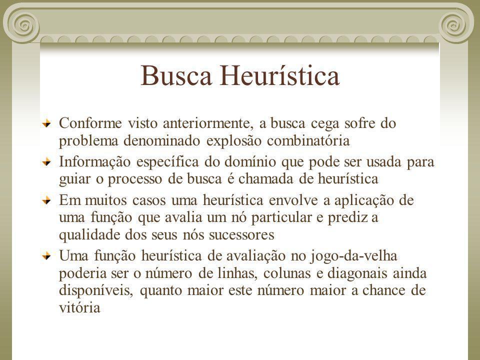 Busca Heurística Conforme visto anteriormente, a busca cega sofre do problema denominado explosão combinatória.