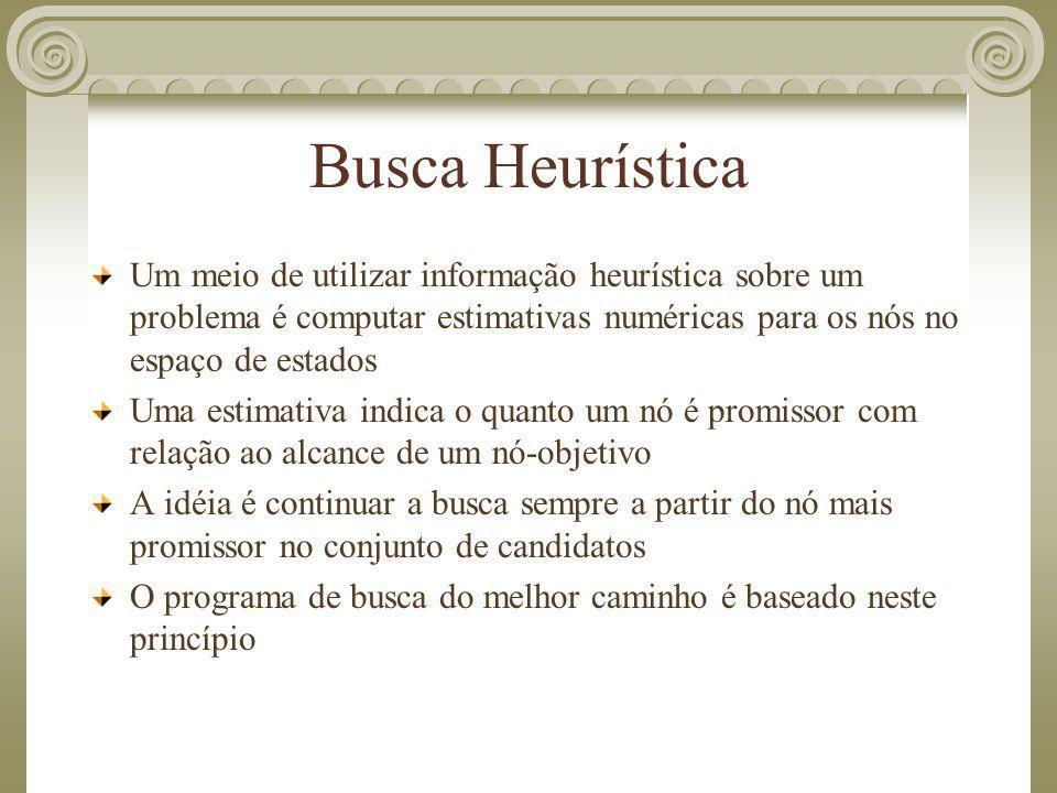 Busca Heurística Um meio de utilizar informação heurística sobre um problema é computar estimativas numéricas para os nós no espaço de estados.