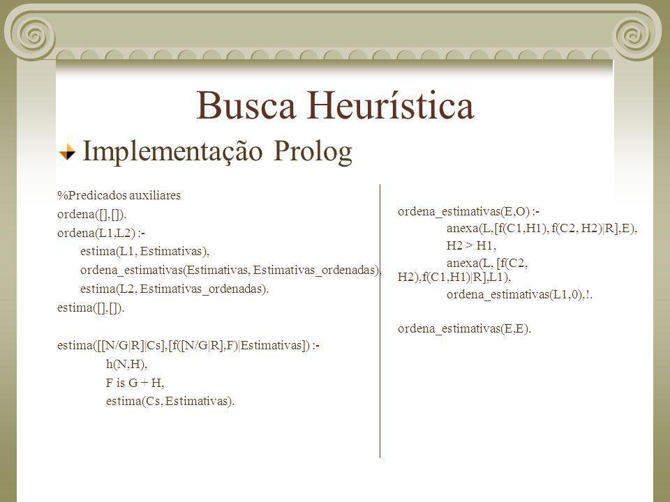 Busca Heurística Implementação Prolog %Predicados auxiliares