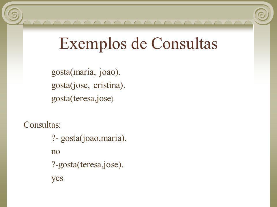 Exemplos de Consultas gosta(maria, joao). gosta(jose, cristina).