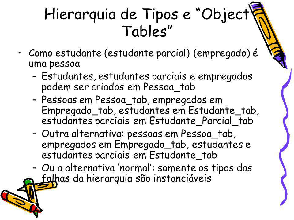 Hierarquia de Tipos e Object Tables