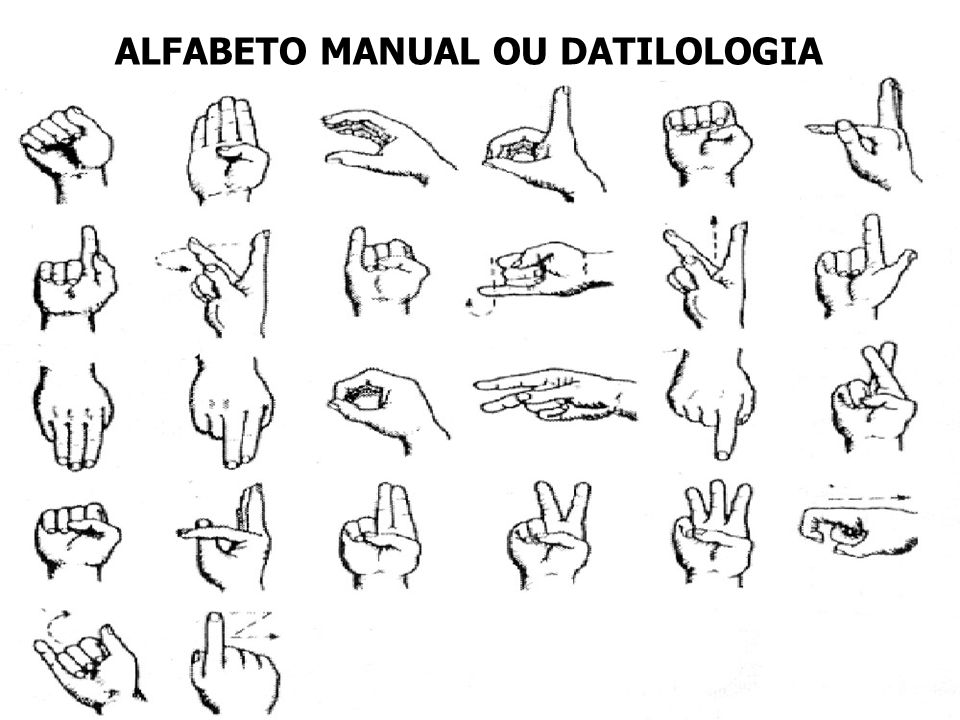 ALFABETO MANUAL OU DATILOLOGIA