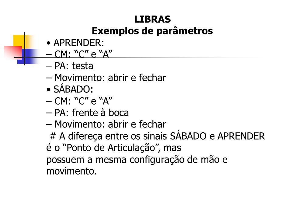 LIBRAS Exemplos de parâmetros. • APRENDER: – CM: C e A – PA: testa. – Movimento: abrir e fechar.