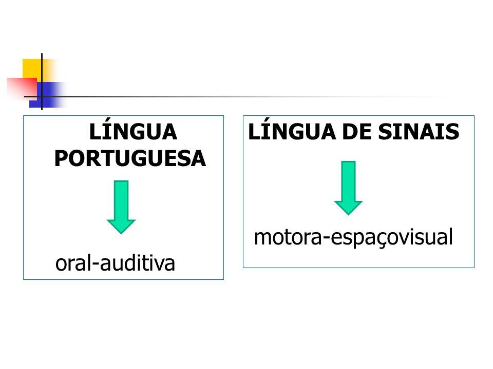 LÍNGUA PORTUGUESA oral-auditiva LÍNGUA DE SINAIS motora-espaçovisual