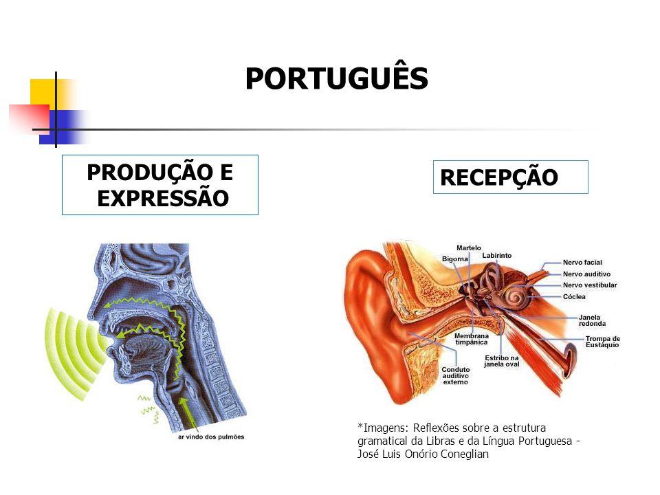PORTUGUÊS PRODUÇÃO E RECEPÇÃO EXPRESSÃO