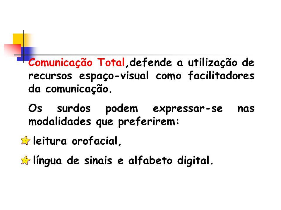 Comunicação Total,defende a utilização de recursos espaço-visual como facilitadores da comunicação.