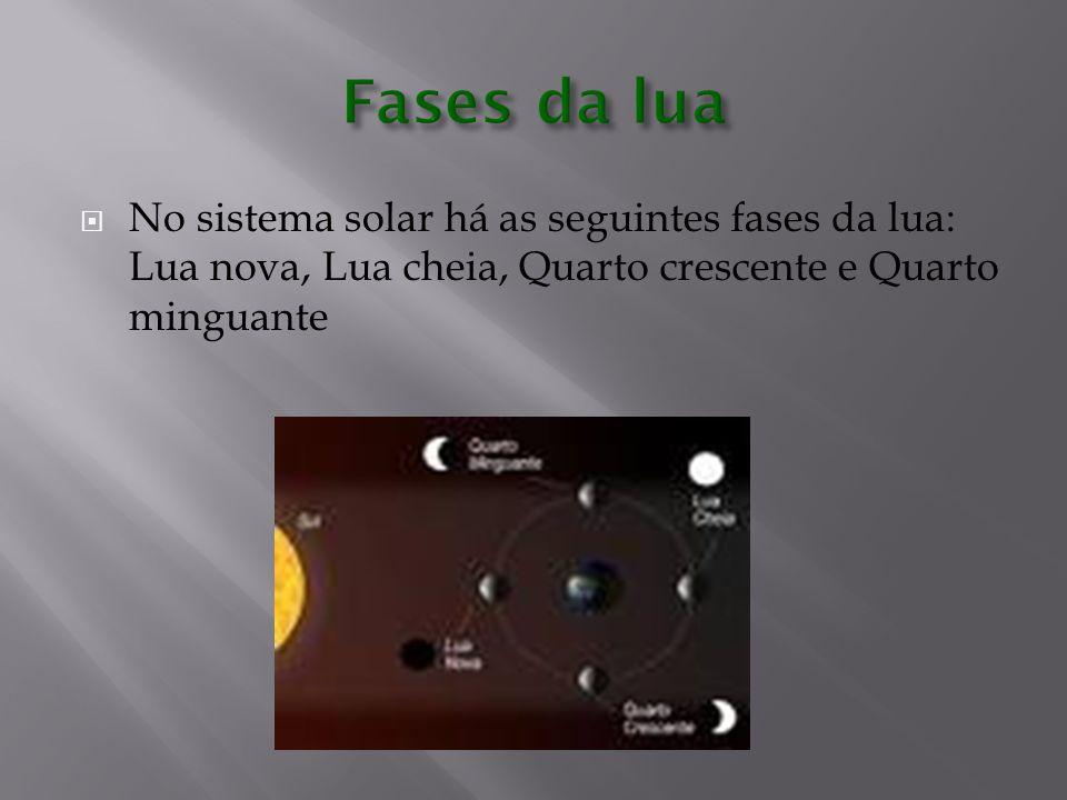 Fases da lua No sistema solar há as seguintes fases da lua: Lua nova, Lua cheia, Quarto crescente e Quarto minguante.