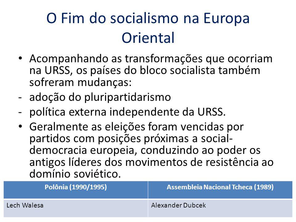 O Fim do socialismo na Europa Oriental