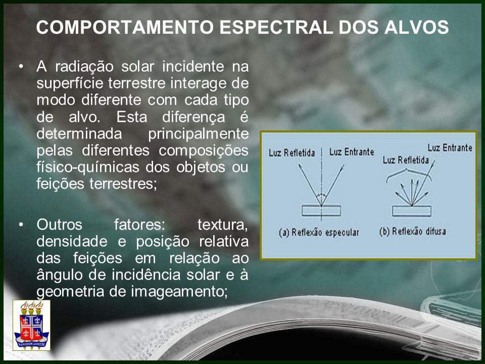 COMPORTAMENTO ESPECTRAL DOS ALVOS