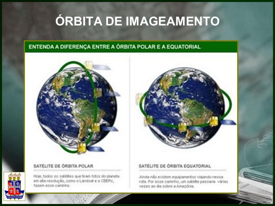 ÓRBITA DE IMAGEAMENTO