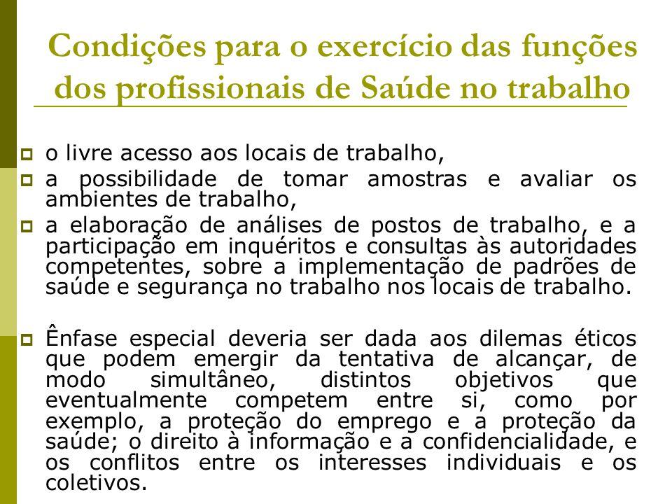 Condições para o exercício das funções dos profissionais de Saúde no trabalho