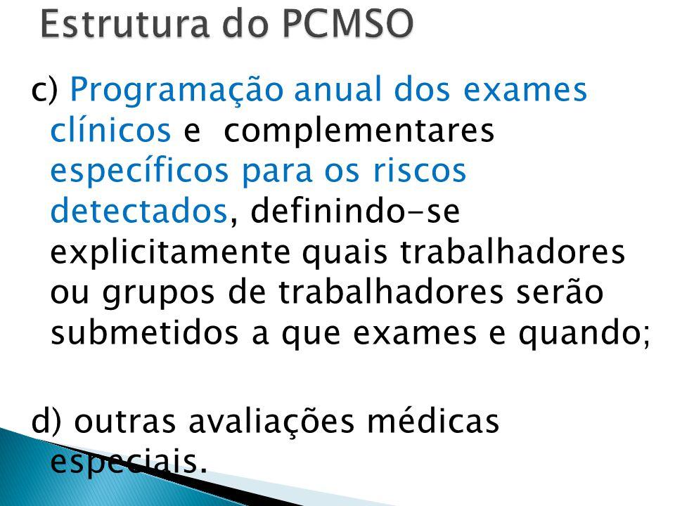 Estrutura do PCMSO