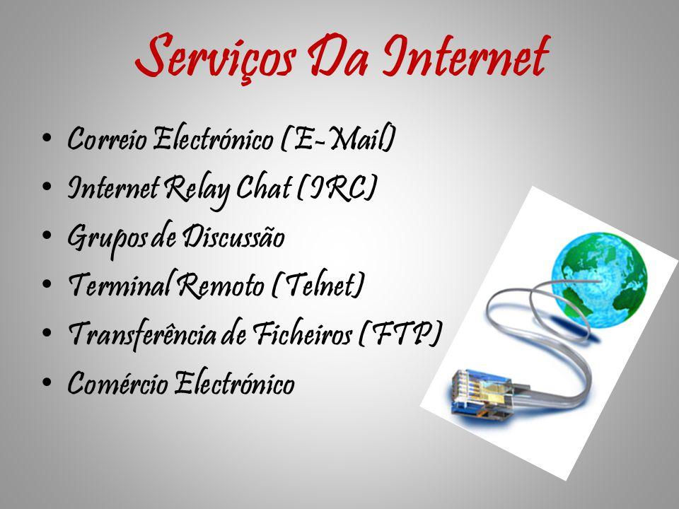 Serviços Da Internet Correio Electrónico (E-Mail)